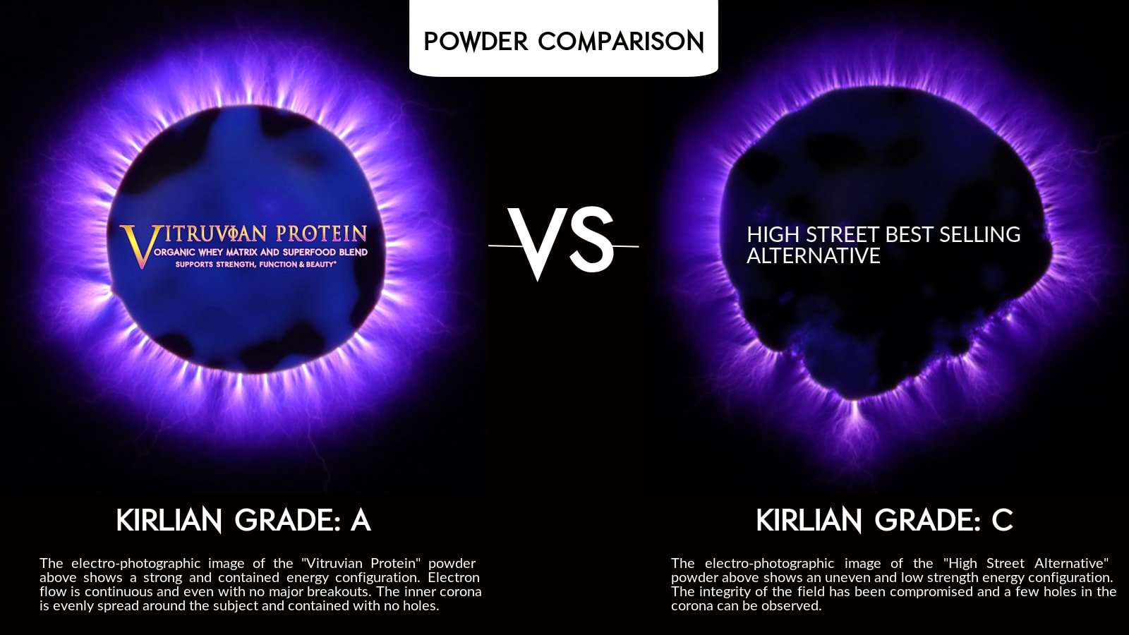 kirlian photography comparison between vitruvian protein and alternative electron flow electromagnetic