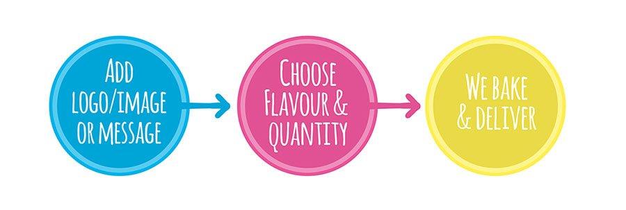 Order logo cupcakes online