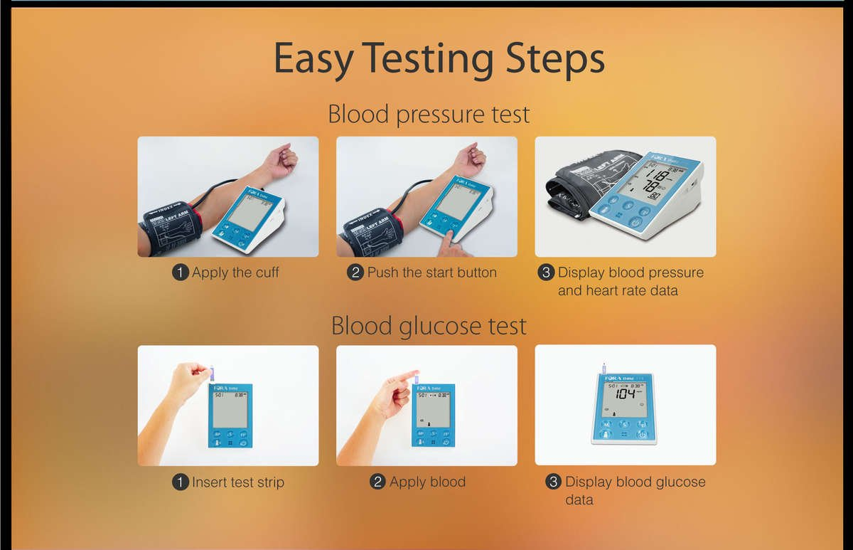 Blood Glucose Plus Blood Pressure Monitor
