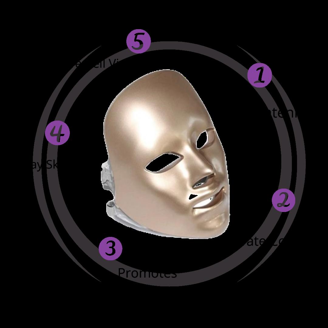 BrightAmos Gold Photon LED Mask