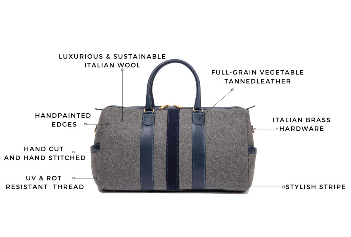 Best Weekender Bag GQ