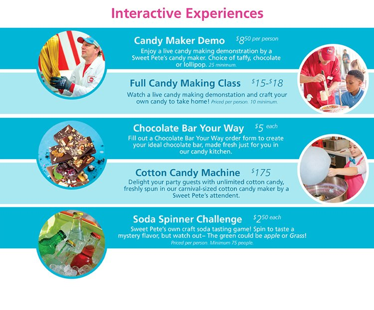 interactive experiences