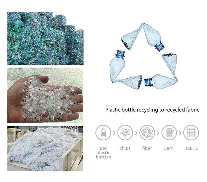 plastic clear bottle recycling to recycled fabric