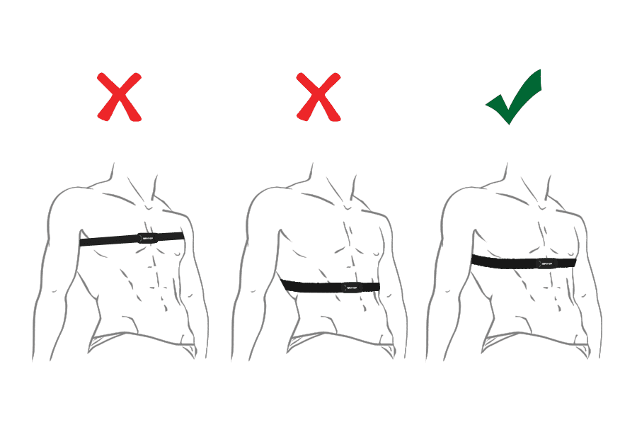 how to use a chest strap