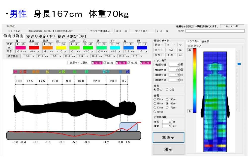 全身測定機による寝姿勢データ・男性