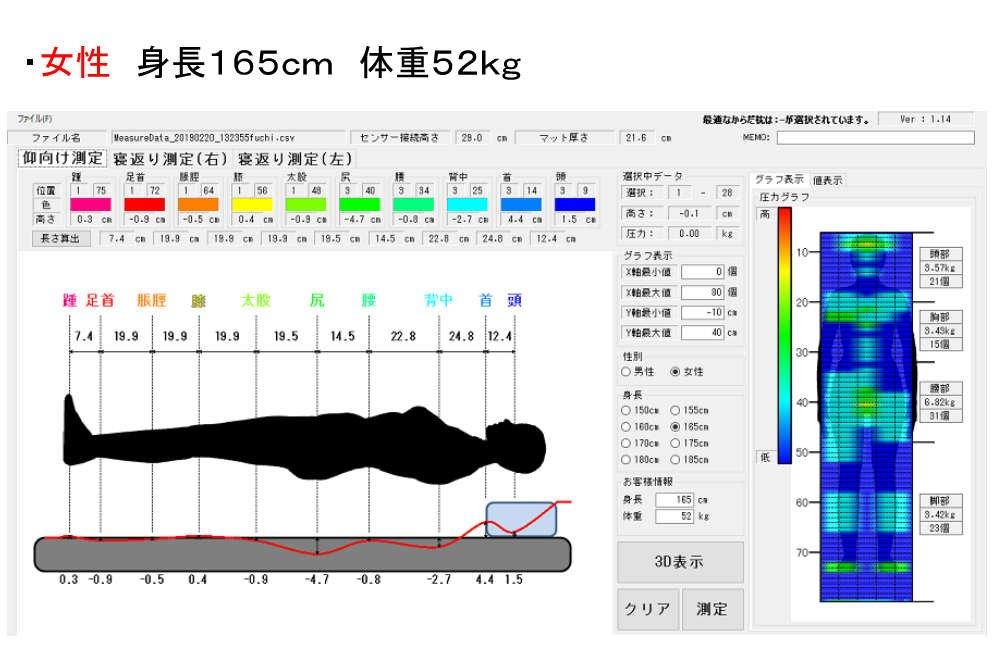 全身測定機による寝姿勢データ・女性