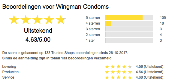 Rating Wingman