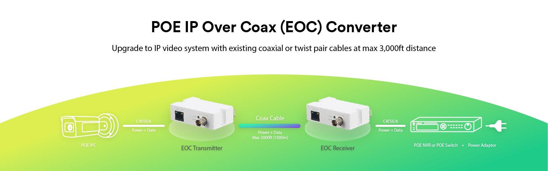 POE IP Over Coax Converter banner