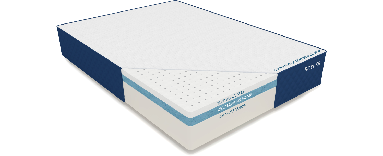 Skyler Mattress Diagram showing natural latex, gel memory foam, and support foam layers