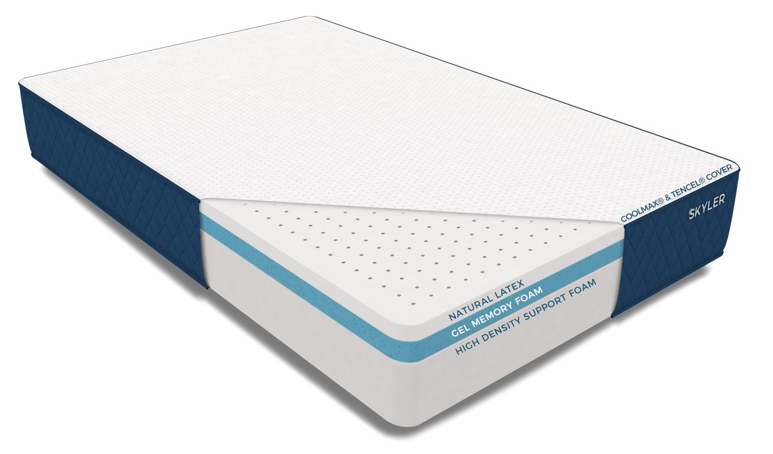 Skyler Mattress Diagram showing natural latex, gel memory foam, and support foam layers