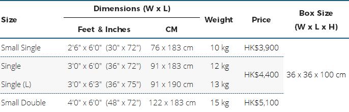 Mattress Size Price Guide Skyler Mattress Hong Kong