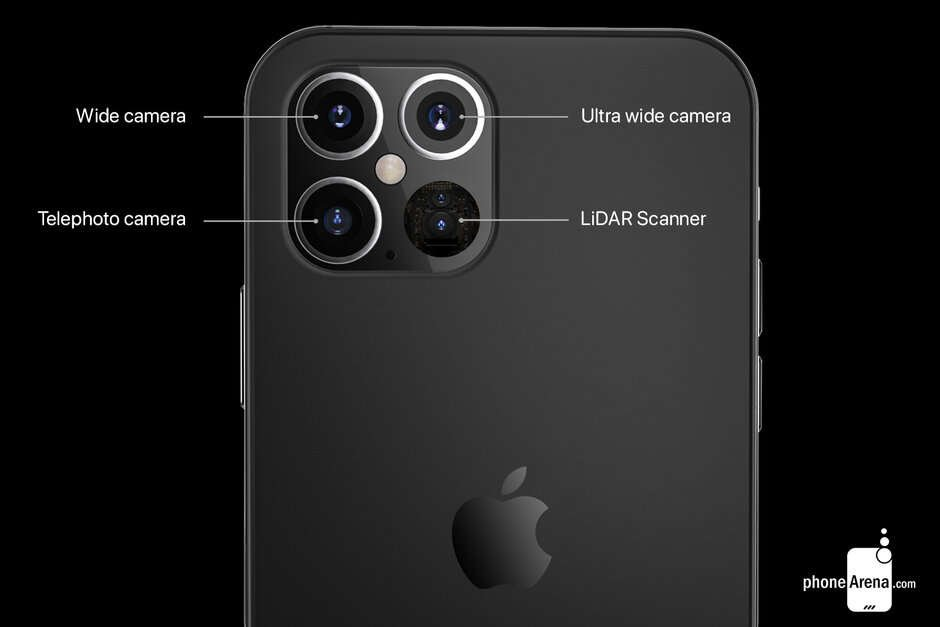 Lidar sensor for iPhone