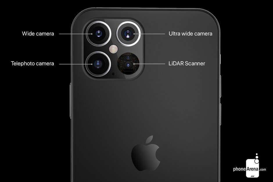 Lidar sensor for iPhone