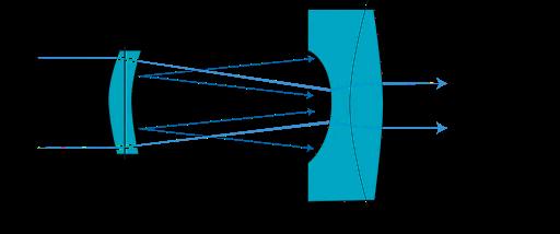 Multi-element glass