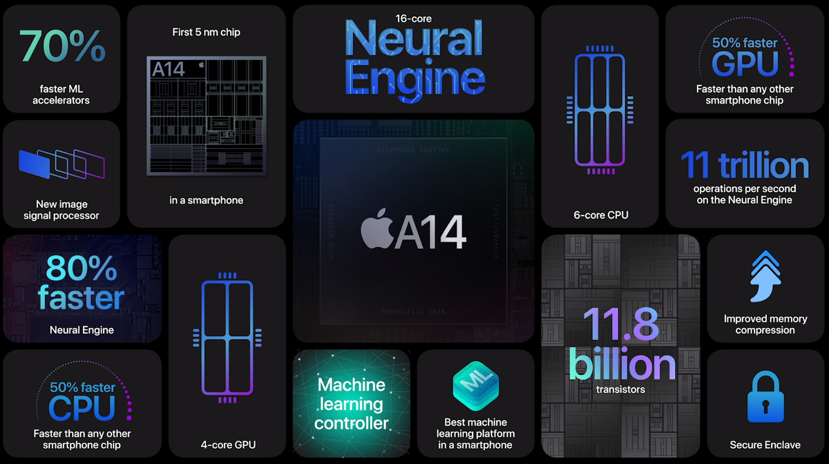 A14 bionic chip iphone 12