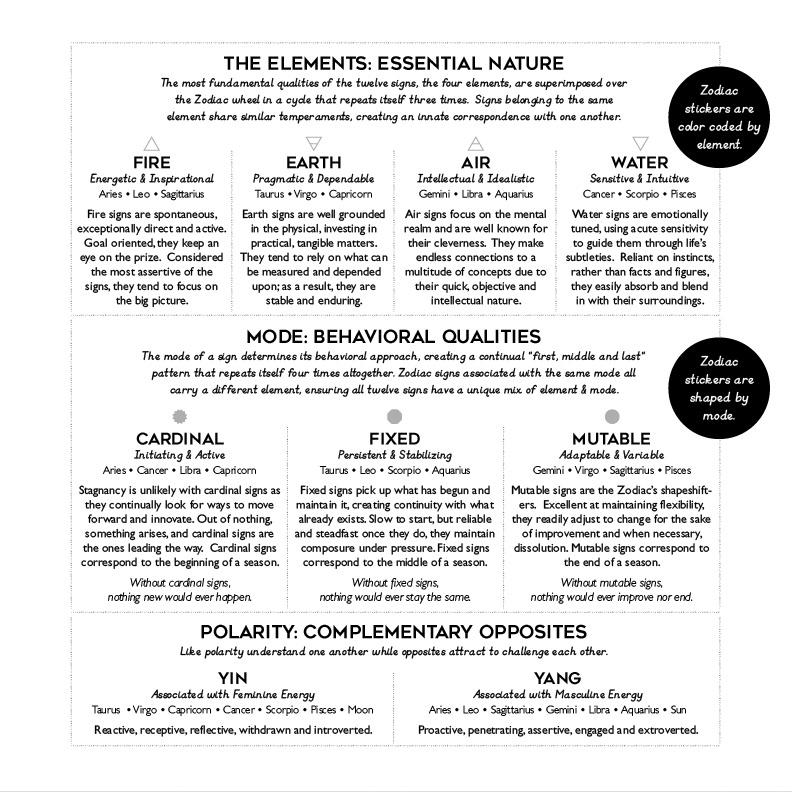 Cosmic Clock Undated 12 Month Workbook