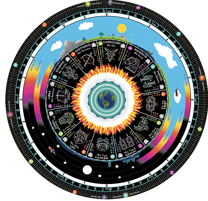 astronomy magazine calendar - 736×713
