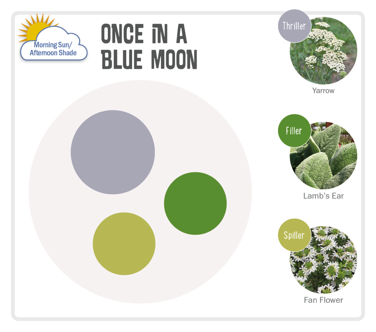 Image of Once In A Blue Moon Pot-Up Recipe