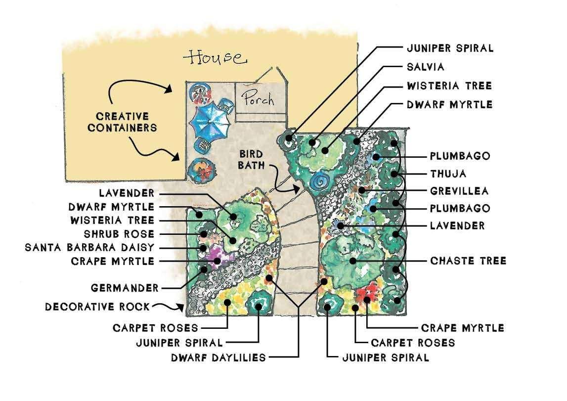 English-Style Plant Diagram