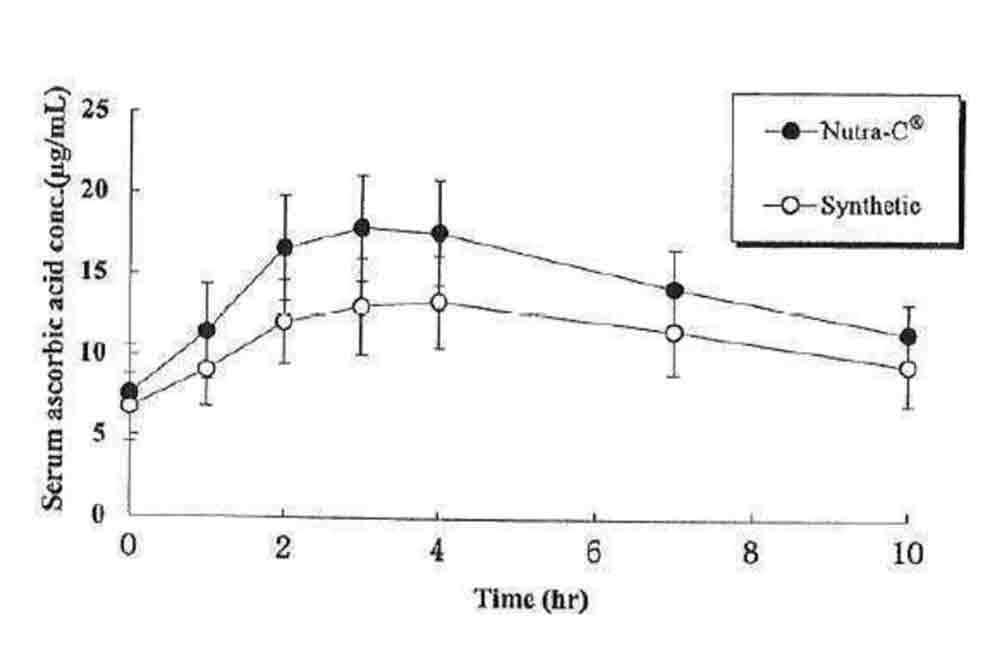 Brain Forza Collagen Peptide Powder Protein Chaga Mushroom