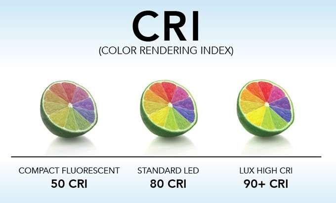 high cri led strip