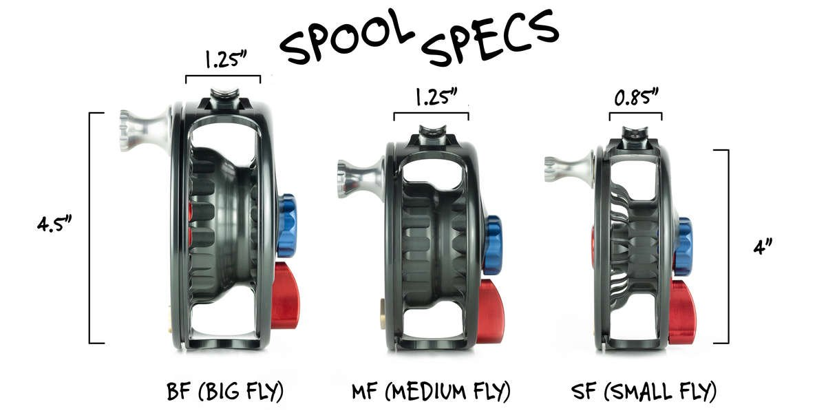 SPOOL SPECIFICATIONS FOR THE SEIGLER SALTWATER FLY REEL