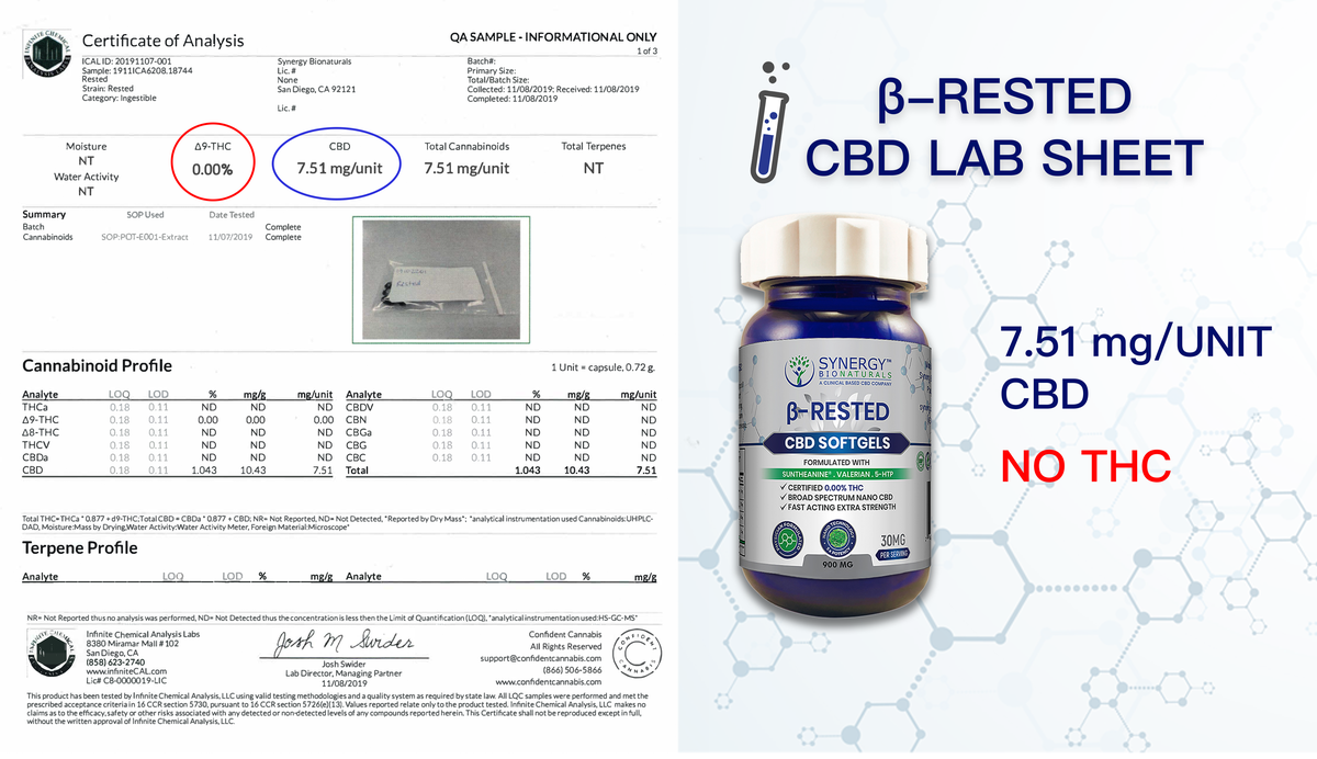 An image of Synergy BioNaturals β-Rested bottle next to the certificate of analysis showing the cannabinoid counts.