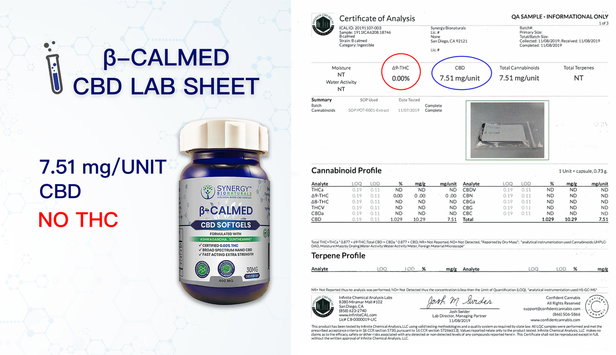 An image of Synergy BioNaturals β-Calmed bottle next to the certificate of analysis showing the cannabinoid counts.
