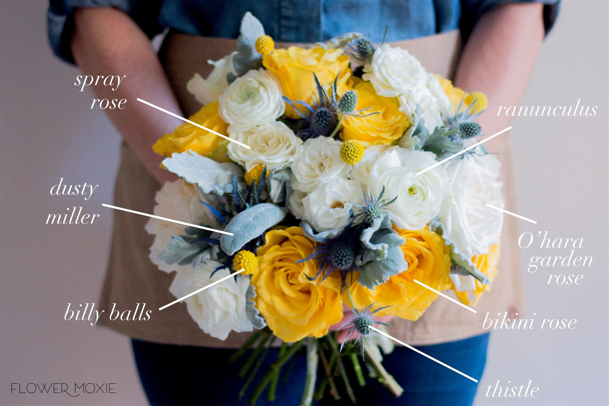 Labeled bouquet, billy ball bouquet, Yellow Bridal Bouquet, Bikini yellow roses, thistle bouquet, brunia, dusty miller, Flower Moxie, DIY Wedding bouquet