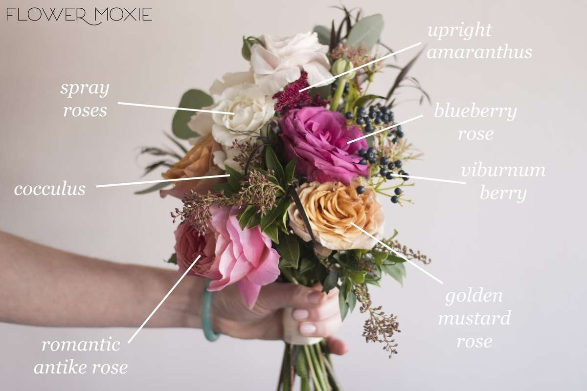 Fall Bridesmaid bouquets, Fall bridal bouquet, fall wedding flowers, blueberry roses, golden mustard wedding flowers, romantic antike garden roses, organic bouquet, privet berry, flower moxie, labeled flowers