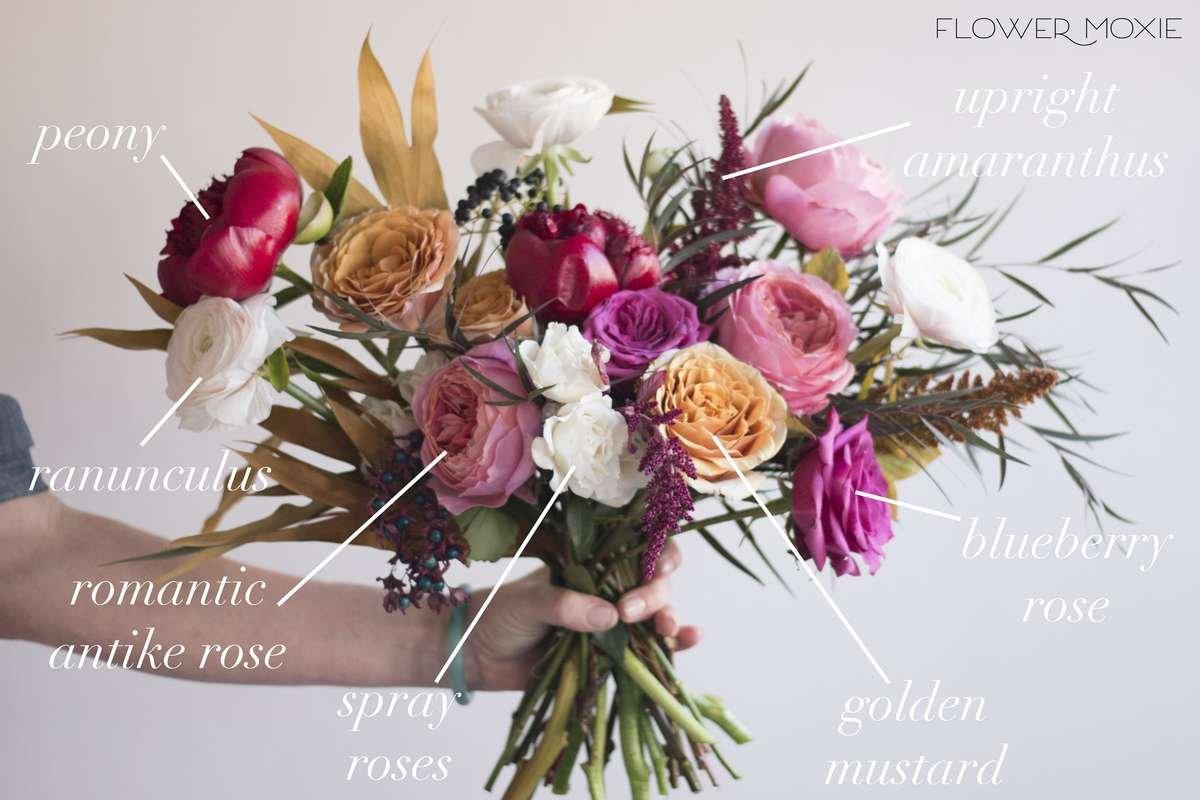 Moxie Inspo — Flower Moxie