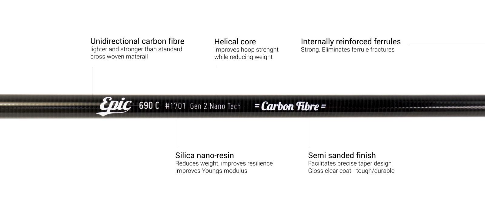 Best graphite fly rod blank