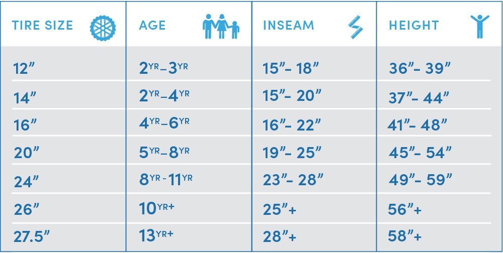 "Full Chart containing ages, inseams, and weights, depending on the tire size.  | Tire Size 12"", Age 2-3yrs, Inseam 15""-18"", Height 36""-39"" 