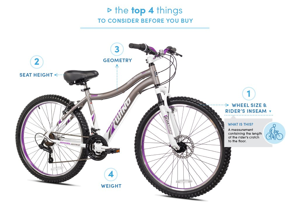 Top 4 Things to Consider before you buy | 1 Wheel's Size & Rider's Inseam > What is this? A Measurement containing the length of the rider's crotch to the floor. | 2 Seat Height | 3 Geometry | 4 Weight