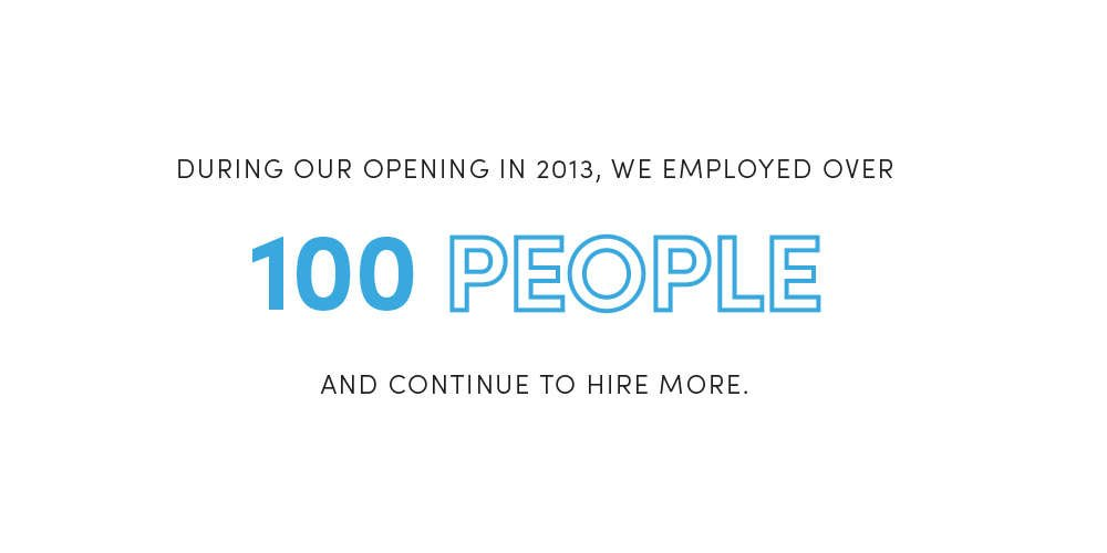 During our opening, we employed over 100 people and continue to hire more.
