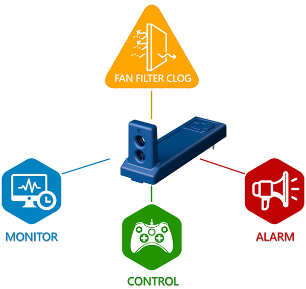 Application Notes on Board Mount Air Velocity Sensors in electronics.
