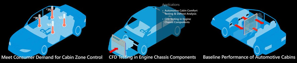 This page shows how air velicity sensors are used in automotive engineering and for automotive applications like cabin comfort testing and CFD testing on engine components.