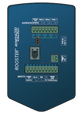 BACnet® controlled HVAC monitor allows for ease of integration into building automation and control systems.