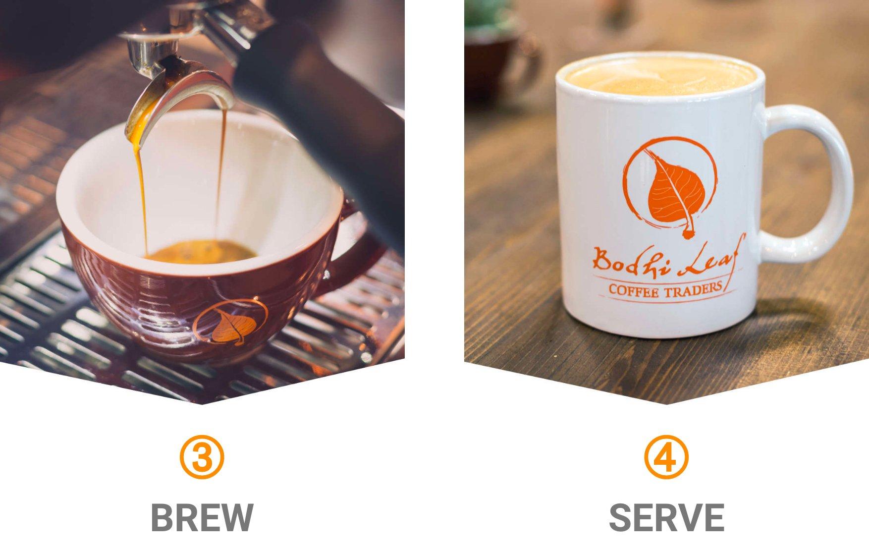 3-BREW 4-SERVE - ESPRESSO SHOT AND MUG OF COFFEE