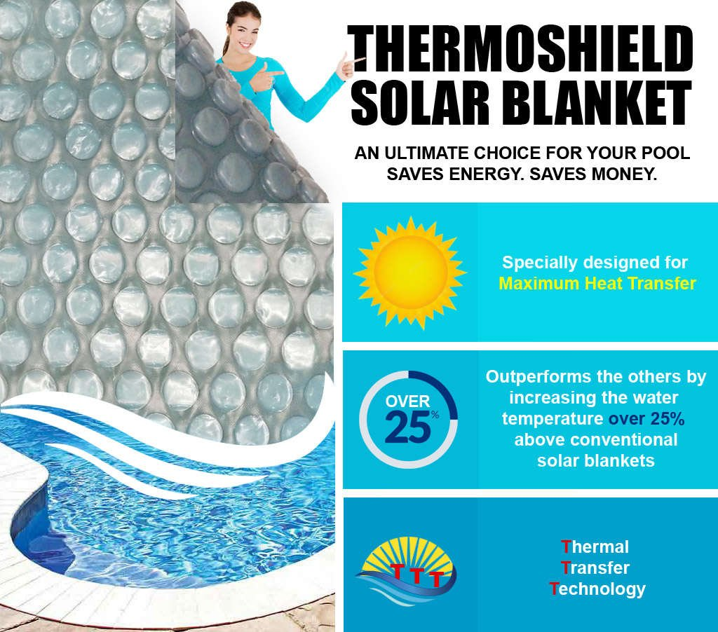 Thermoshield Solar Blanket