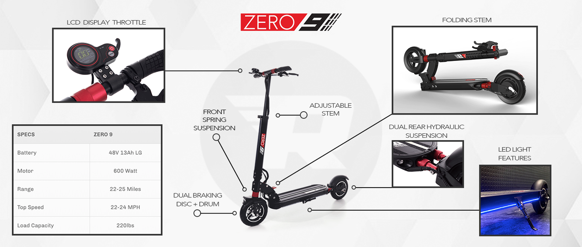 ZERO 10 specs lcd screen suspension led lights folding overview