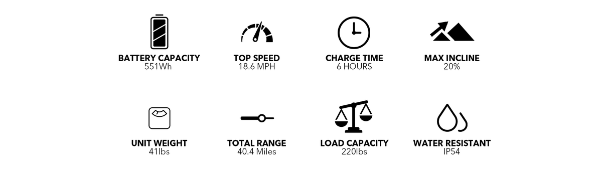 Segway ninebot MAX electric scooter specs top speed charge time max incline range load capacity water resistant