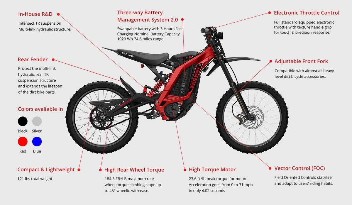 Sur Ron segway ninebot dirt ebike electric bike colors highly customization