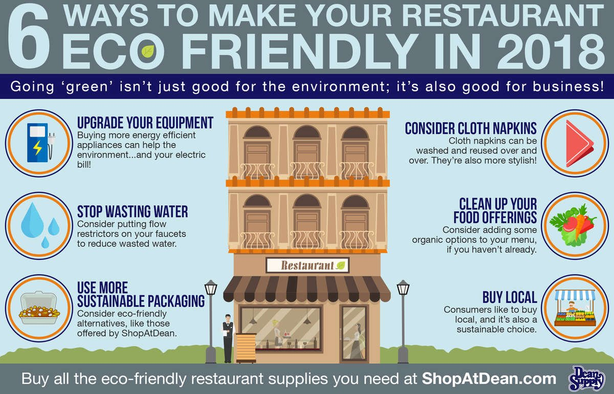 6 Ways to Make Your Restaurant Eco-Friendly in 2018 | ShopAtDean