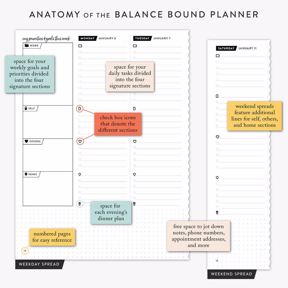 Balance Bound Planner Example Page
