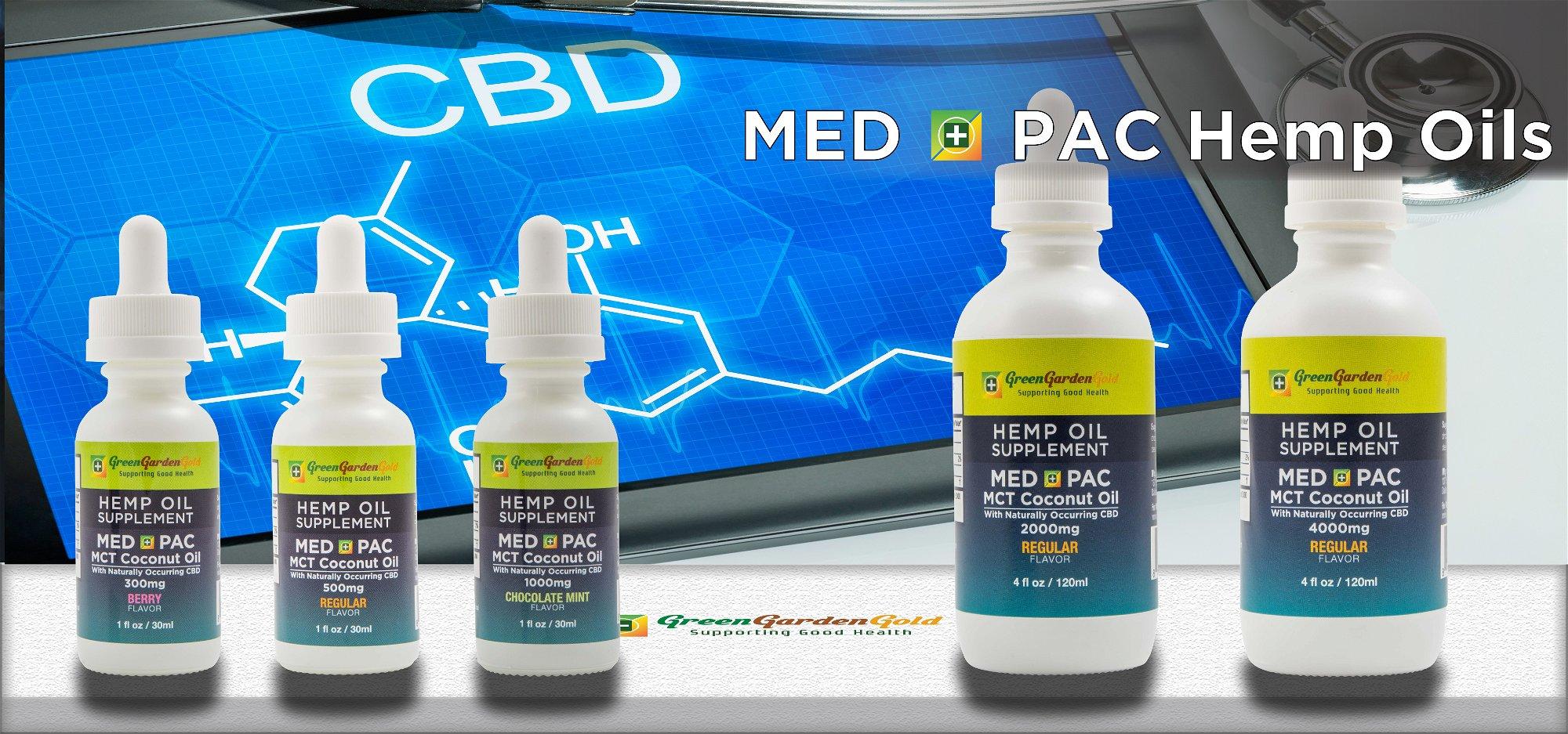 CBD, CBD Oil, Hemp Oil, Hemp, CBD Health