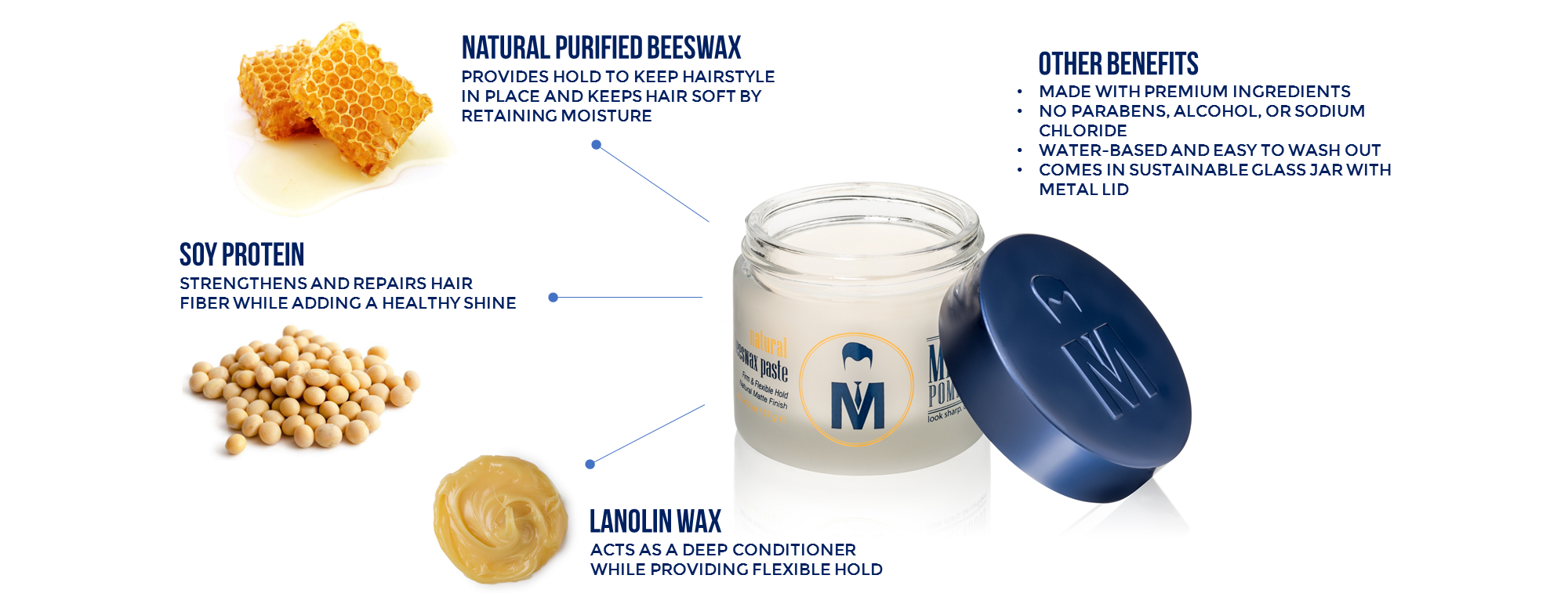 Premium Ingredients, No Parabens, Alcohol, or Sodium Chloride.  Water based and easy to wash out.  Comes in sustainable glass jar with metal lid.  Purified Beeswax provides hold to keep hairstyle in place and keeps hair soft by retaining moisture.  Soy protein strengthens and repairs hair fiber while adding a healthy shine. Lanolin wax acts as a deep conditioner while providing flexible hold.