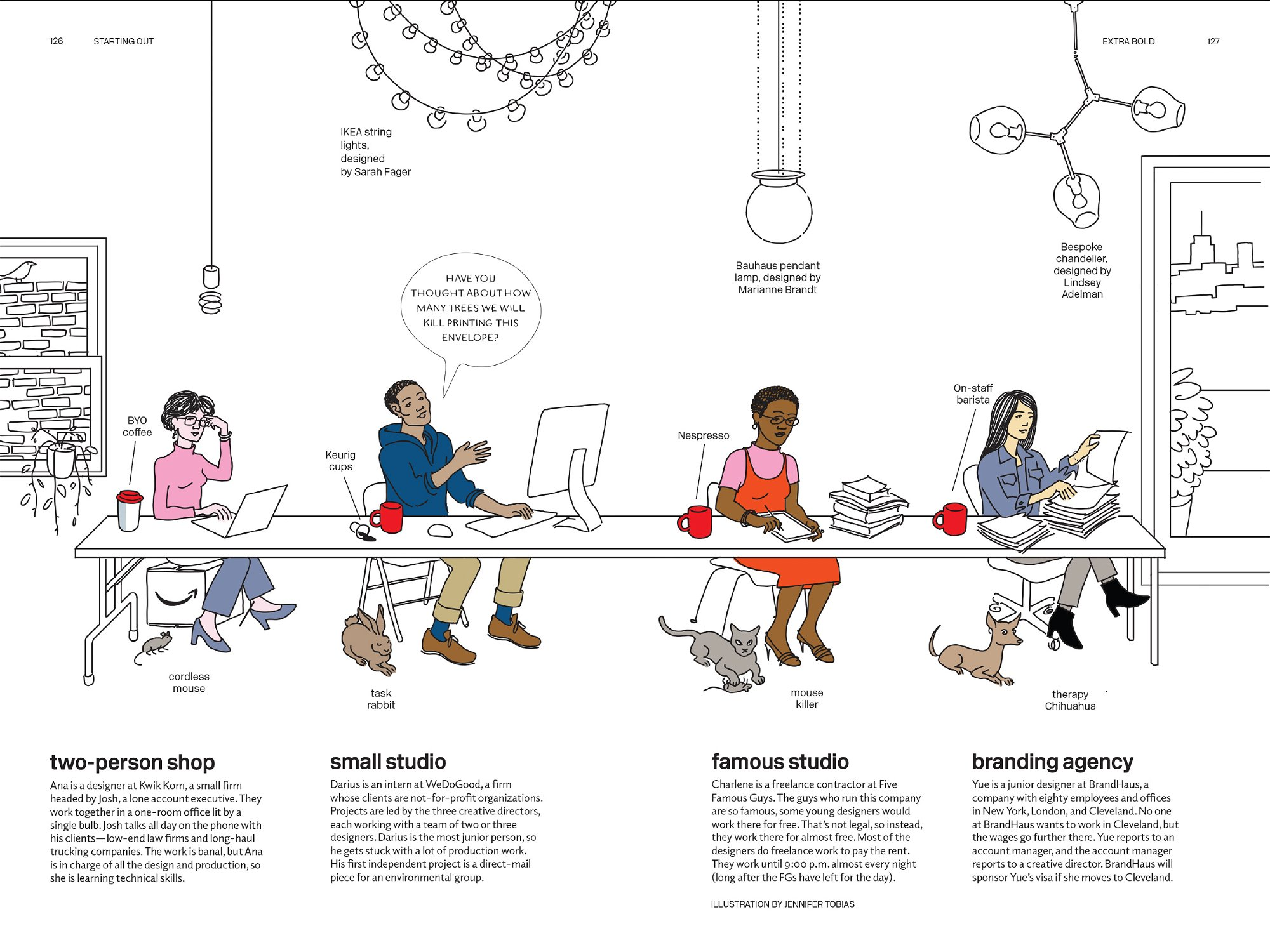 handdrawn illustration of different types of design studios: two-person shop, small studio, famous studio, and branding agency, and the differences among them